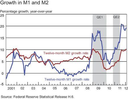 Growth_m1_m2