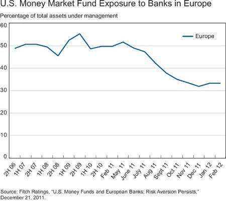 US-Money-Market-Fund