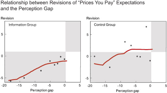 Prices_you_pay