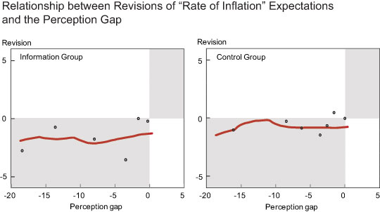 Rate_of_inflation