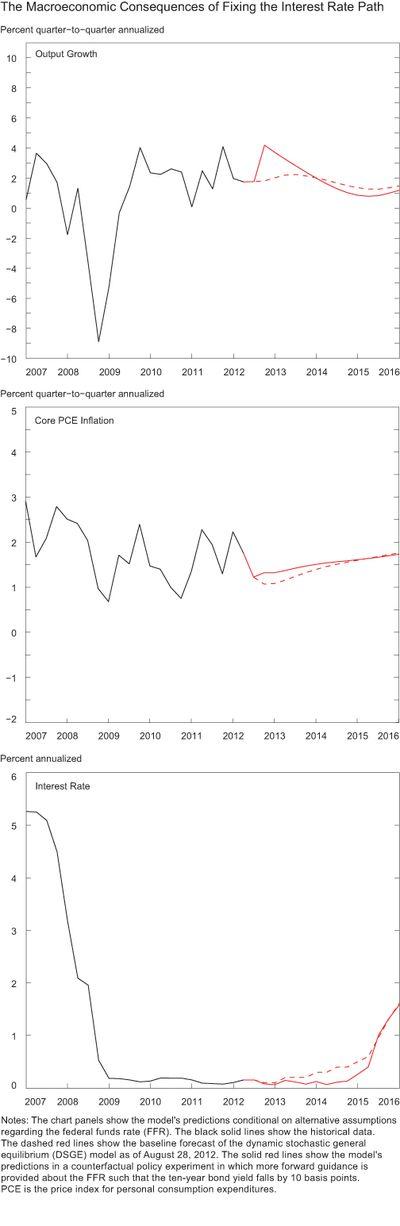 Macroeconomic-consequences3_Chart-2