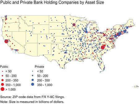 Ch-7_Public-and-Private-BHCs-by-Asset-Size