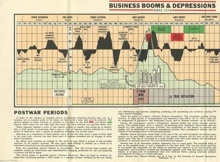 BusinessBooms-Extract