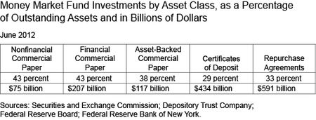 Table_MMF-Investments