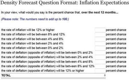 Density-Forecast-Question-Format