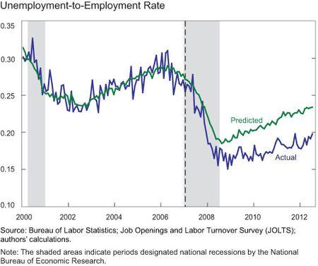 Ch4_Unemployment-rate