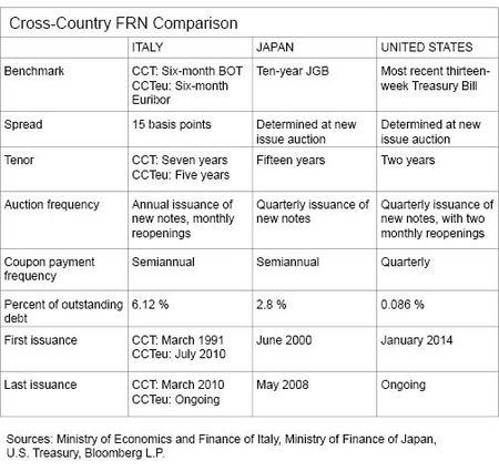 5_Cross-CountyFRNComparison
