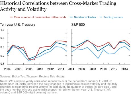 LSE_2016_cross-market-trading_schaumburg_ch4_art