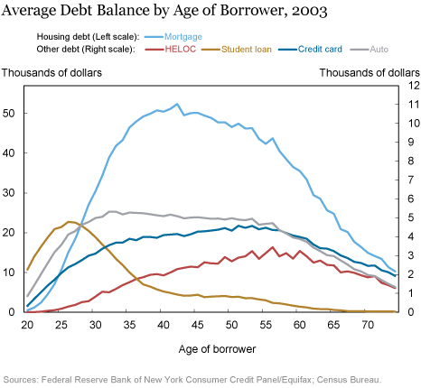 LSE_2016_graying-debt_brown_chart3_art
