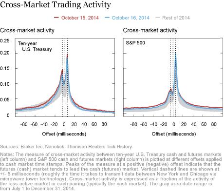 LSE_2016_cross-market-trading_schaumburg_ch1_art