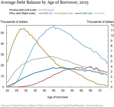 LSE_2016_graying-debt_brown_chart4_art
