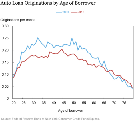 LSE_2016_graying-debt_brown_chart5_art