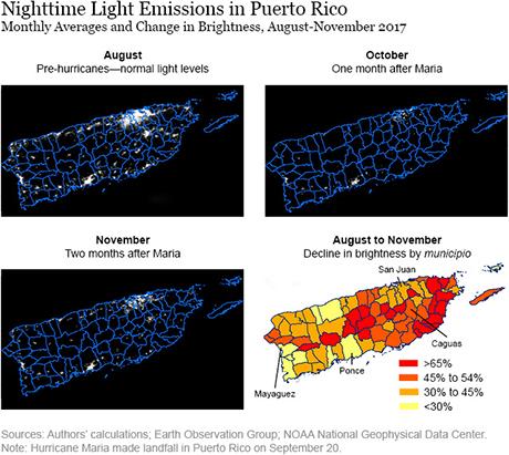 Beginning to Gauge Maria's Effect on Puerto Rico's Economy