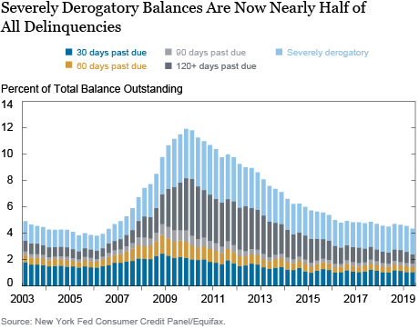 Just Released: Decoding Delinquency