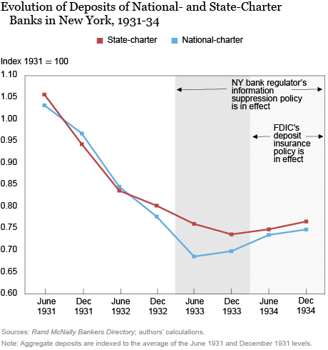 The Value of Opacity in a Banking Crisis