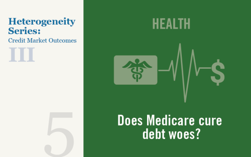 Medicare and Financial Health across the United States