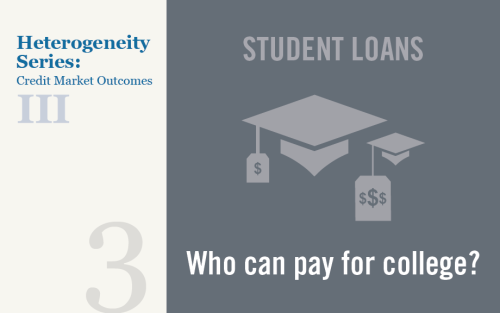 Measuring Racial Disparities in Higher Education and Student Debt Outcomes