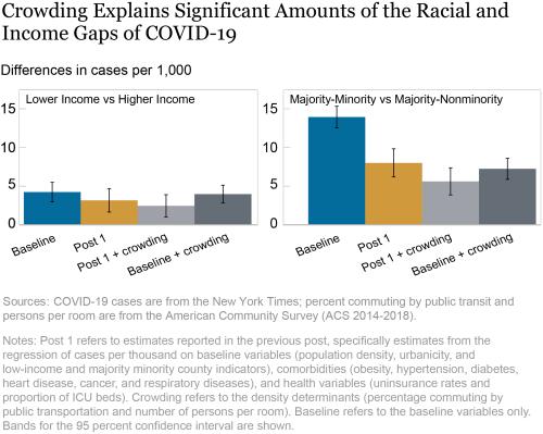 LSE_2021_heterogeneity_racial-gap2_chakrabarti_ch1-01
