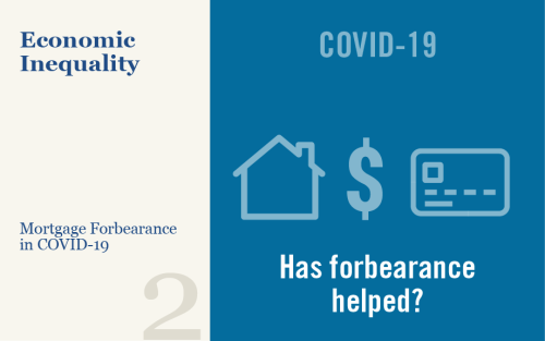 What Happens during Mortgage Forbearance?